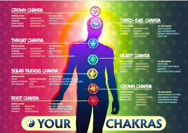 Chakra Clearing · Just Breathe 108